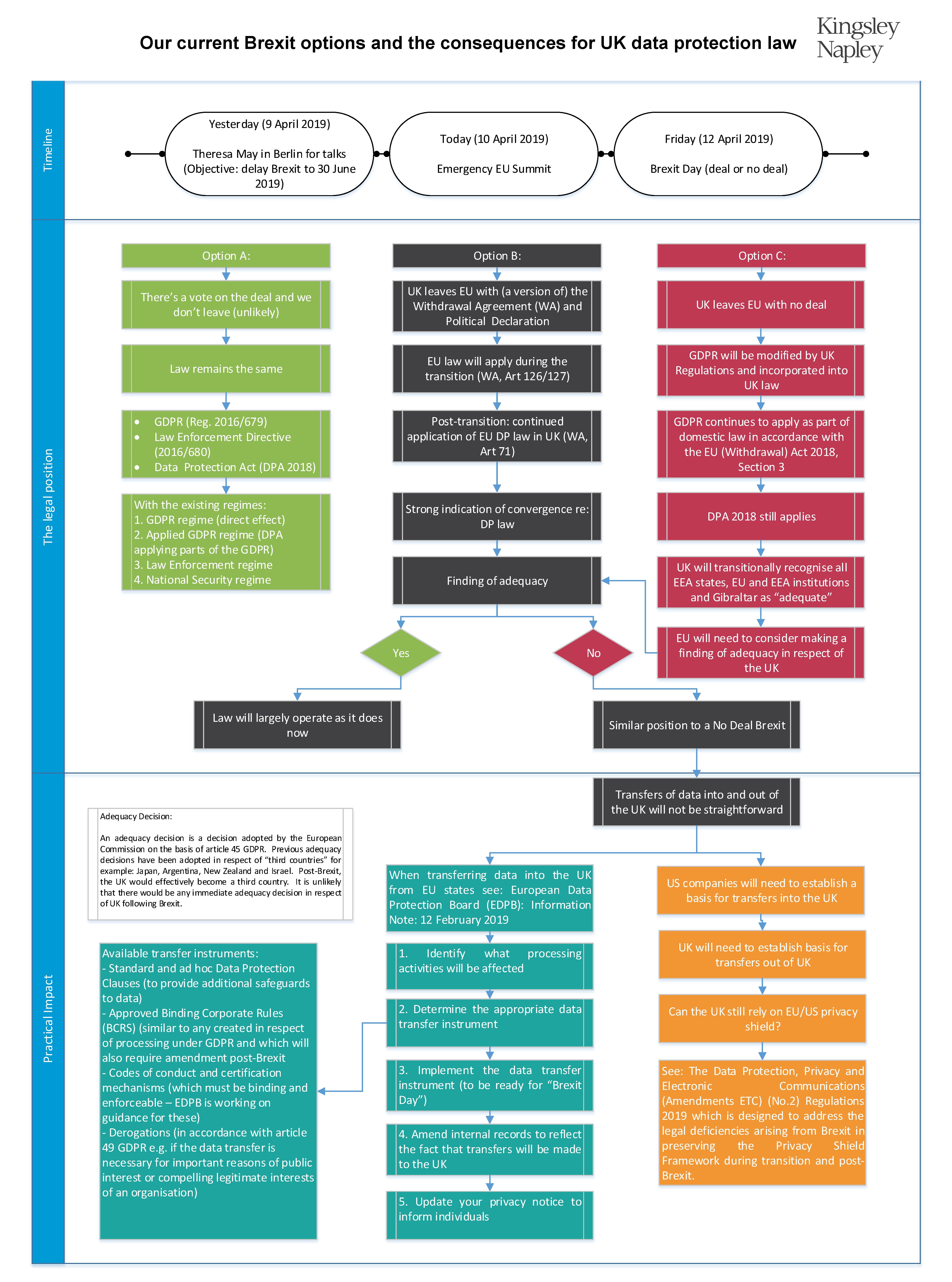 eu data protection law enforcement directive - HD4337×5840